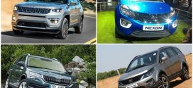 Top 10 Upcoming SUVs In 2017