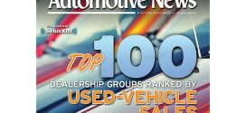 Used-car demand going strong at dealer groups